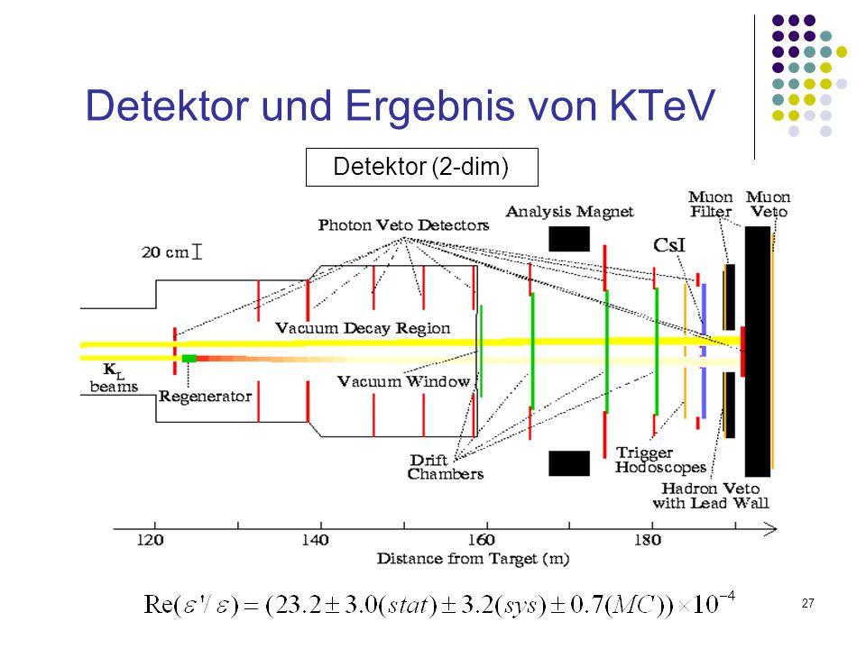 27 Detektor und Ergebnis von KTeV Detektor (2-dim)