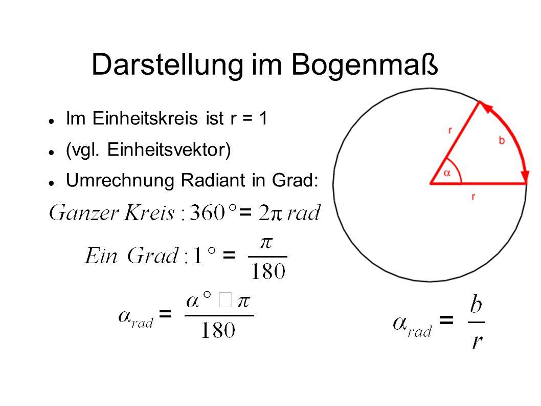 Darstellung im Bogenmaß Im Einheitskreis ist r = 1 (vgl. Einheitsvektor) Umrechnung Radiant in Grad: