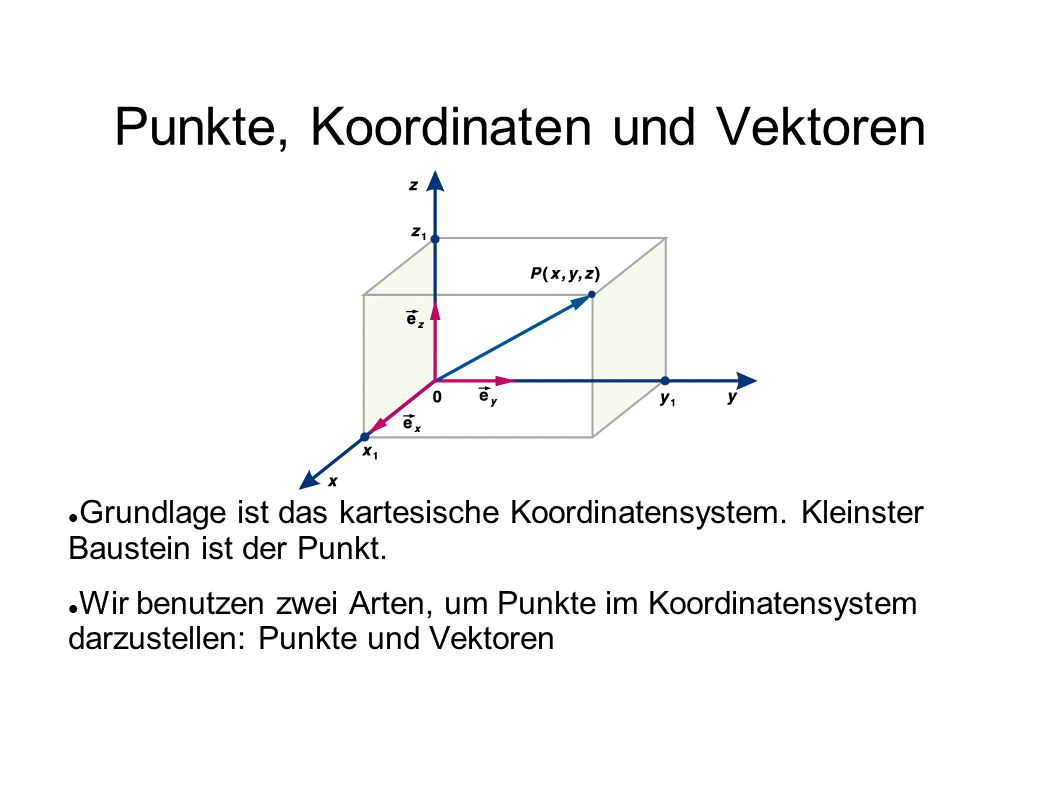Projektion Orthogonale Projektion: