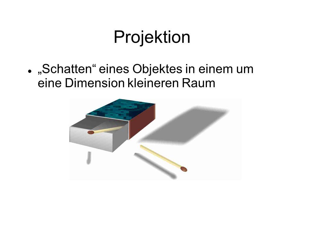 """Projektion """"Schatten"""" eines Objektes in einem um eine Dimension kleineren Raum"""