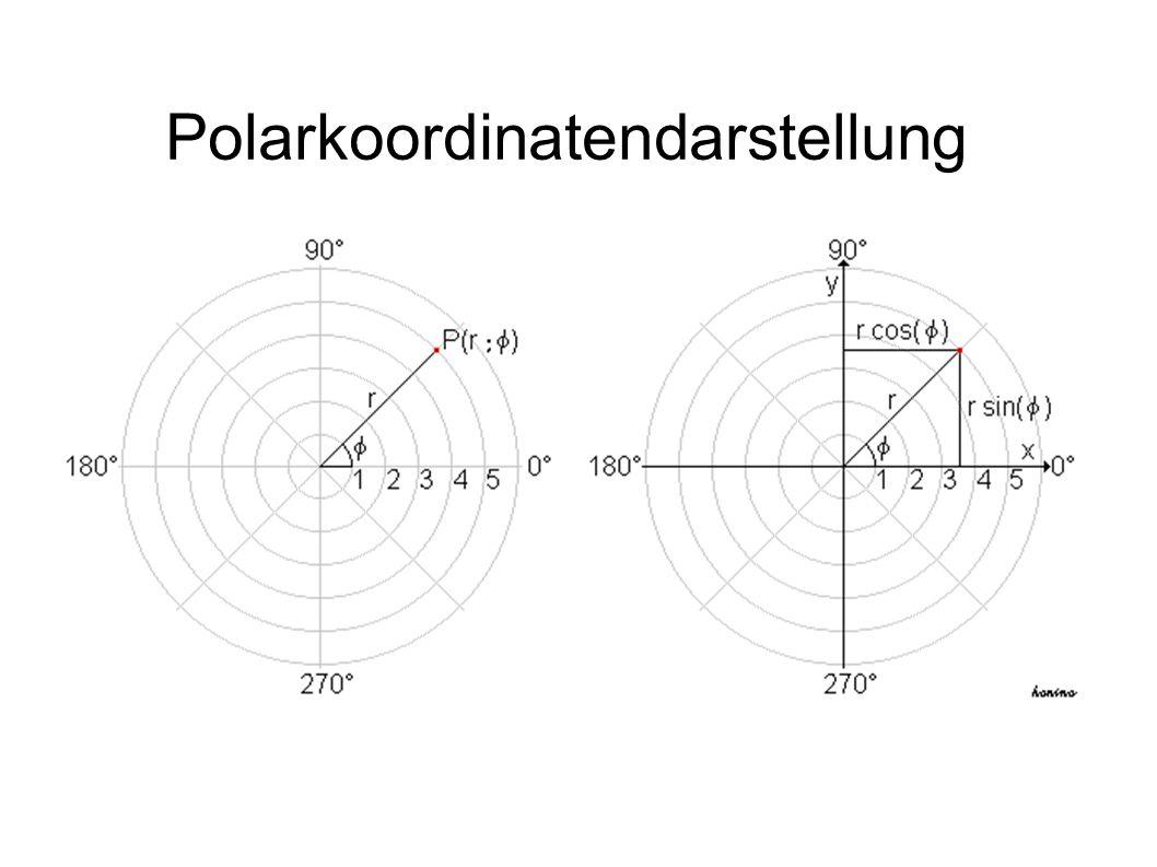 Darstellung eines Punktes durch Länge / Entfernung vom Ursprung (Radiant / r) und den Winkel α zur x-Achse / Azimut) Alternativ Dastellung als Produkt aus Sinus, Cosinus und Länge: Umrechnung eines Punktes in Polarkoordinaten ausgehend von kartesischen Koordinaten wegen Fallunterscheidung komplex.