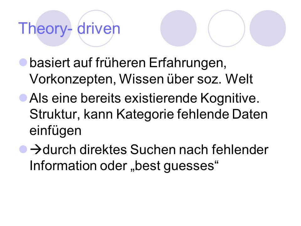 Theory- driven basiert auf früheren Erfahrungen, Vorkonzepten, Wissen über soz. Welt Als eine bereits existierende Kognitive. Struktur, kann Kategorie