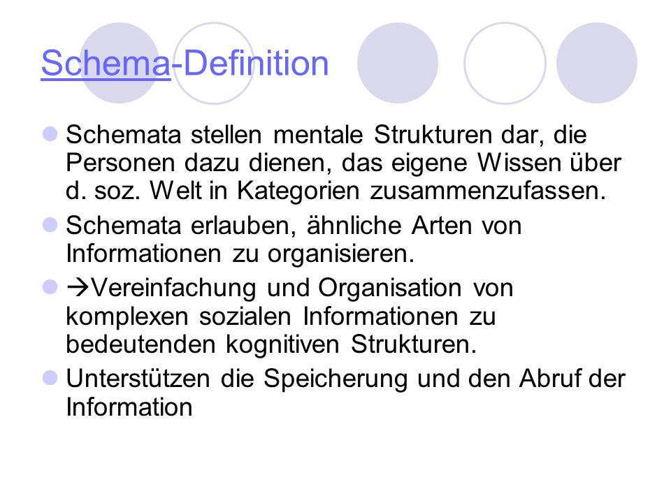Schema-Definition Schemata stellen mentale Strukturen dar, die Personen dazu dienen, das eigene Wissen über d. soz. Welt in Kategorien zusammenzufasse