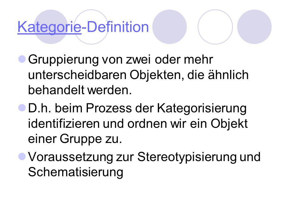 Kategorie-Definition Gruppierung von zwei oder mehr unterscheidbaren Objekten, die ähnlich behandelt werden. D.h. beim Prozess der Kategorisierung ide