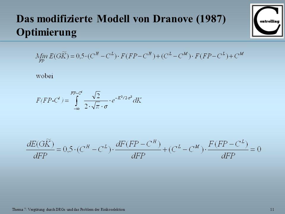 11 Thema 7: Vergütung durch DRGs und das Problem der Risikoselektion Das modifizierte Modell von Dranove (1987) Optimierung