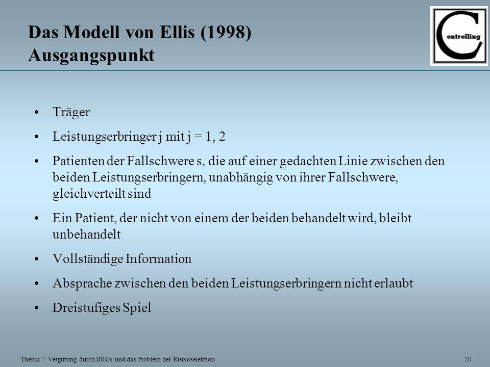 20 Thema 7: Vergütung durch DRGs und das Problem der Risikoselektion Das Modell von Ellis (1998) Ausgangspunkt Träger Leistungserbringer j mit j = 1, 2 Patienten der Fallschwere s, die auf einer gedachten Linie zwischen den beiden Leistungserbringern, unabhängig von ihrer Fallschwere, gleichverteilt sind Ein Patient, der nicht von einem der beiden behandelt wird, bleibt unbehandelt Vollständige Information Absprache zwischen den beiden Leistungserbringern nicht erlaubt Dreistufiges Spiel