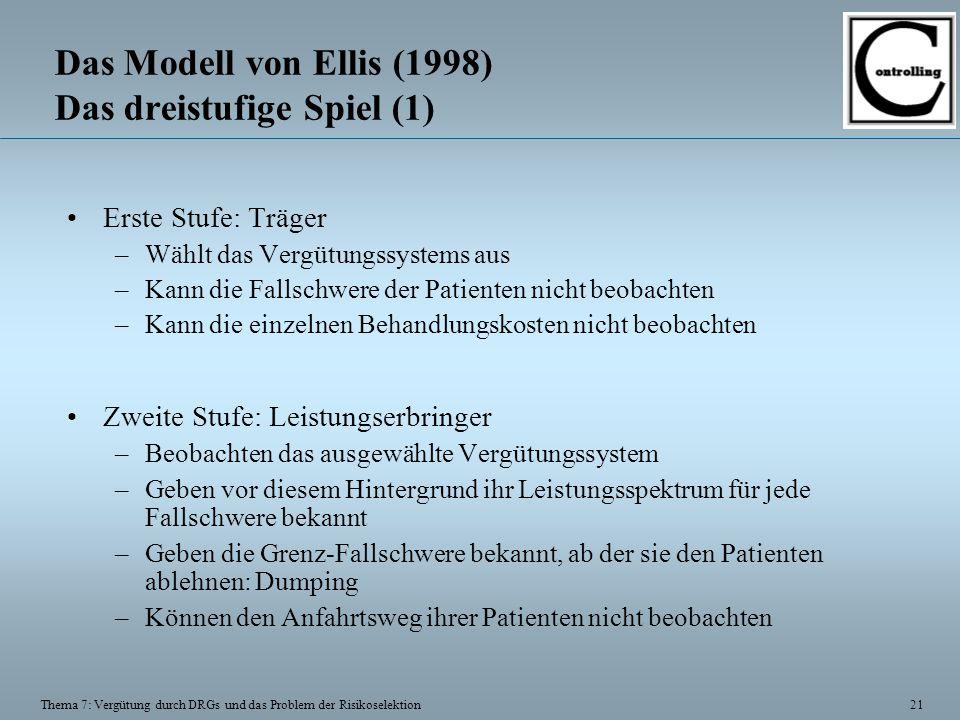 21 Thema 7: Vergütung durch DRGs und das Problem der Risikoselektion Das Modell von Ellis (1998) Das dreistufige Spiel (1) Erste Stufe: Träger –Wählt