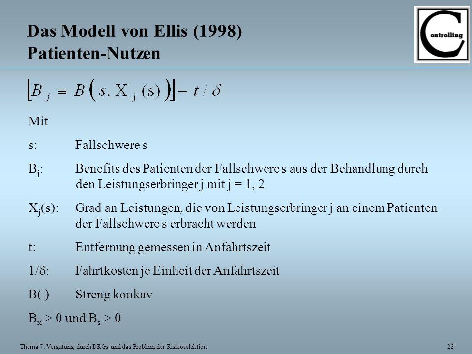 23 Thema 7: Vergütung durch DRGs und das Problem der Risikoselektion Das Modell von Ellis (1998) Patienten-Nutzen Mit s:Fallschwere s B j :Benefits de