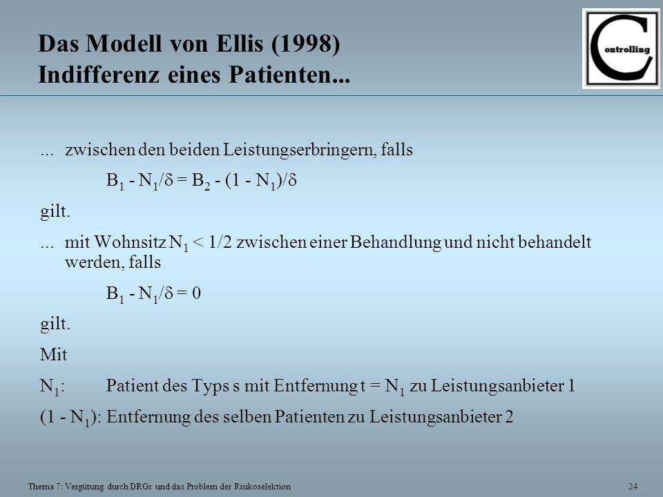 24 Thema 7: Vergütung durch DRGs und das Problem der Risikoselektion Das Modell von Ellis (1998) Indifferenz eines Patienten...... zwischen den beiden