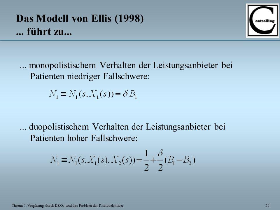 25 Thema 7: Vergütung durch DRGs und das Problem der Risikoselektion Das Modell von Ellis (1998)... führt zu...... monopolistischem Verhalten der Leis