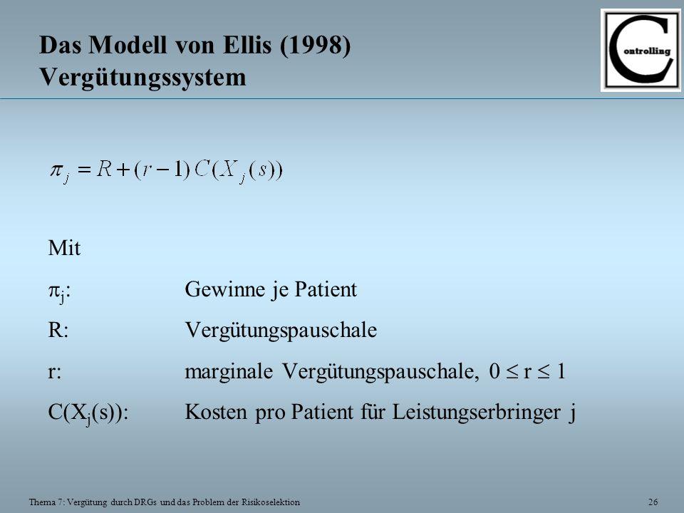 26 Thema 7: Vergütung durch DRGs und das Problem der Risikoselektion Das Modell von Ellis (1998) Vergütungssystem Mit  j :Gewinne je Patient R:Vergütungspauschale r:marginale Vergütungspauschale, 0  r  1 C(X j (s)):Kosten pro Patient für Leistungserbringer j