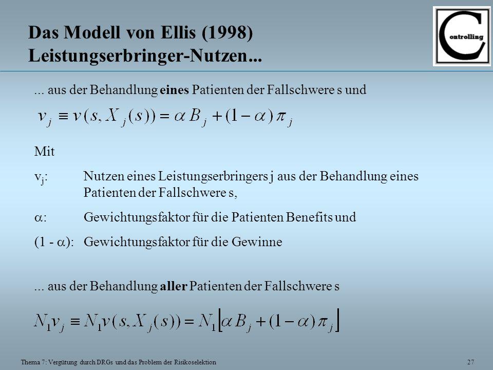 27 Thema 7: Vergütung durch DRGs und das Problem der Risikoselektion Das Modell von Ellis (1998) Leistungserbringer-Nutzen... Mit v j :Nutzen eines Le