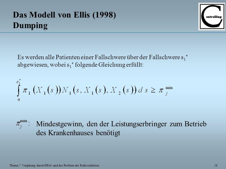 28 Thema 7: Vergütung durch DRGs und das Problem der Risikoselektion Das Modell von Ellis (1998) Dumping Mindestgewinn, den der Leistungserbringer zum