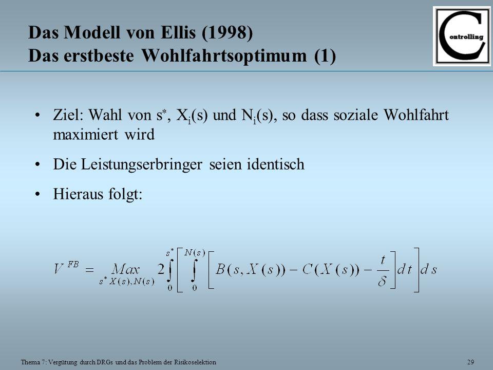 29 Thema 7: Vergütung durch DRGs und das Problem der Risikoselektion Das Modell von Ellis (1998) Das erstbeste Wohlfahrtsoptimum (1) Ziel: Wahl von s