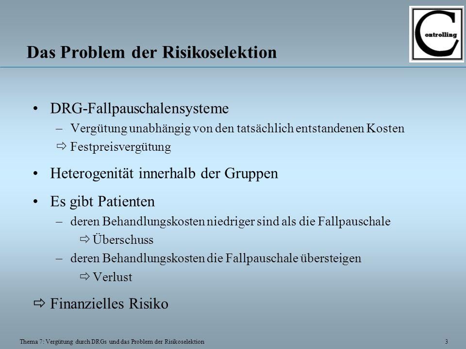 4 Thema 7: Vergütung durch DRGs und das Problem der Risikoselektion Das Problem der Risikoselektion Kostenkonsequenzen der Behandlung prognostizierbar –Anamnese –Lebensalter –Weitere Erkrankungen –Lebensgewohnheiten (Rauchen, Alkohol) Kliniken können das Risiko gezielt beeinflussen  Risikoselektion bzw.