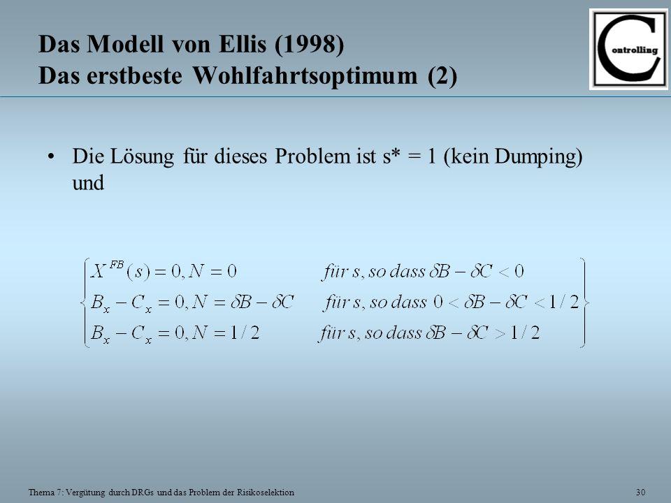 30 Thema 7: Vergütung durch DRGs und das Problem der Risikoselektion Das Modell von Ellis (1998) Das erstbeste Wohlfahrtsoptimum (2) Die Lösung für di