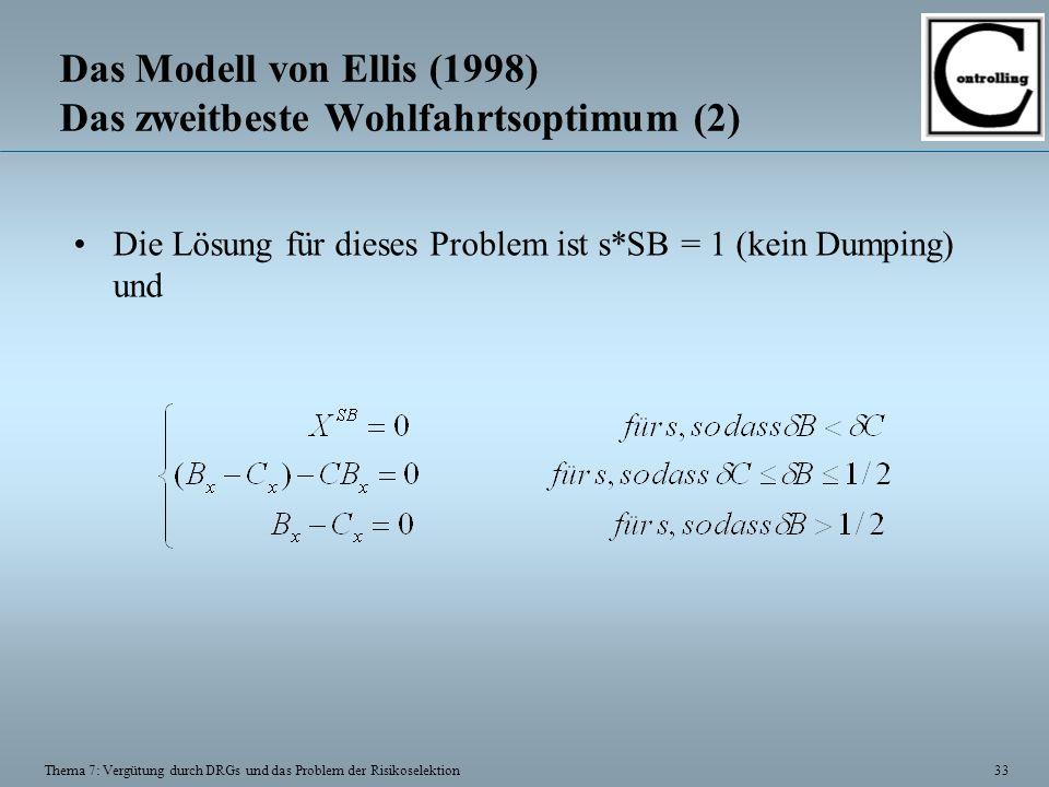 33 Thema 7: Vergütung durch DRGs und das Problem der Risikoselektion Das Modell von Ellis (1998) Das zweitbeste Wohlfahrtsoptimum (2) Die Lösung für d