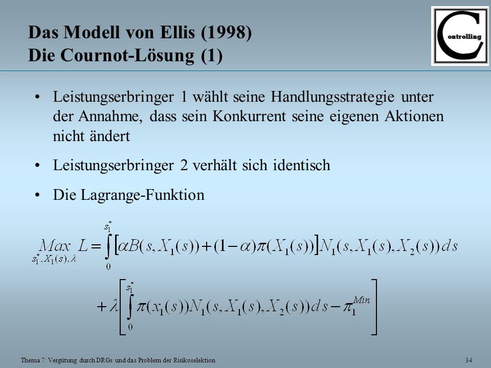 34 Thema 7: Vergütung durch DRGs und das Problem der Risikoselektion Das Modell von Ellis (1998) Die Cournot-Lösung (1) Leistungserbringer 1 wählt seine Handlungsstrategie unter der Annahme, dass sein Konkurrent seine eigenen Aktionen nicht ändert Leistungserbringer 2 verhält sich identisch Die Lagrange-Funktion