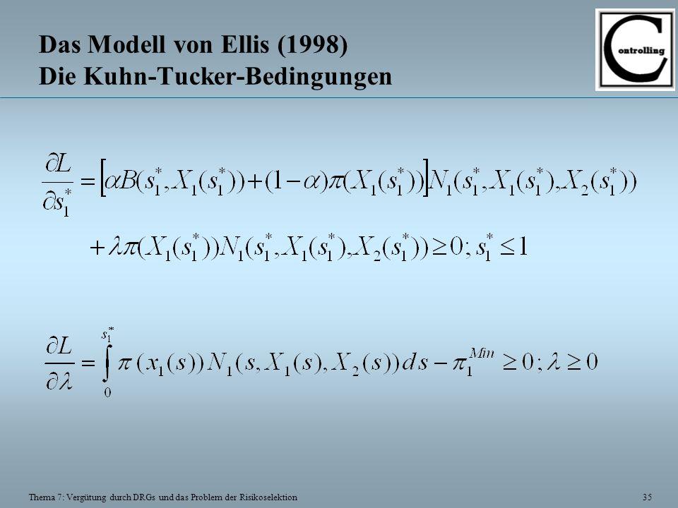 35 Thema 7: Vergütung durch DRGs und das Problem der Risikoselektion Das Modell von Ellis (1998) Die Kuhn-Tucker-Bedingungen