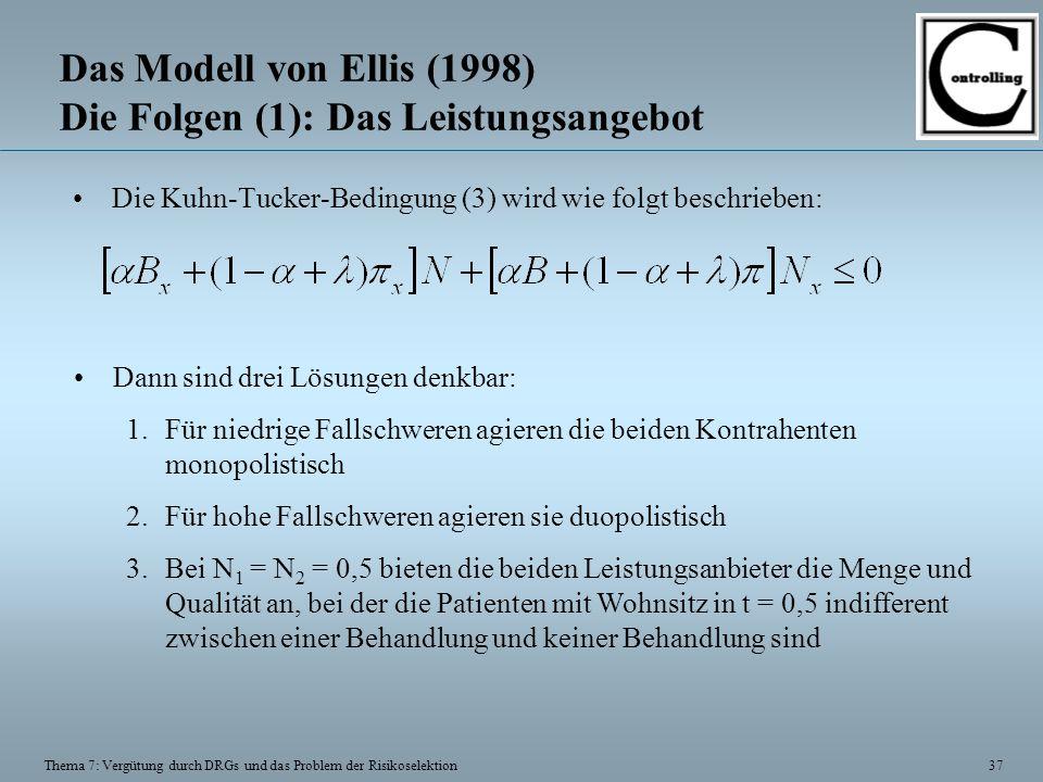 37 Thema 7: Vergütung durch DRGs und das Problem der Risikoselektion Das Modell von Ellis (1998) Die Folgen (1): Das Leistungsangebot Die Kuhn-Tucker-