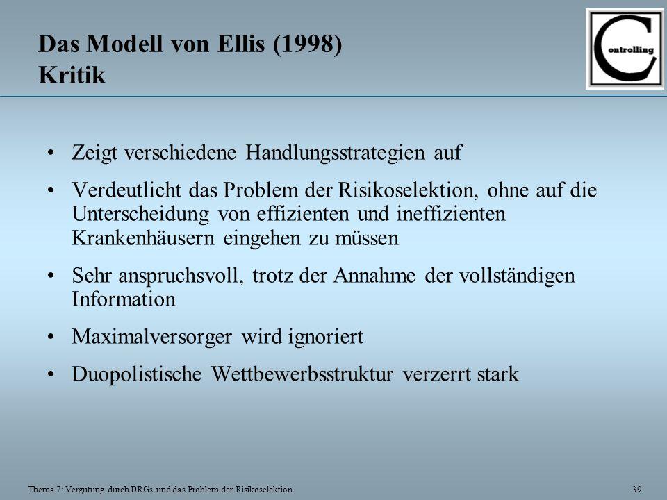 39 Thema 7: Vergütung durch DRGs und das Problem der Risikoselektion Das Modell von Ellis (1998) Kritik Zeigt verschiedene Handlungsstrategien auf Ver