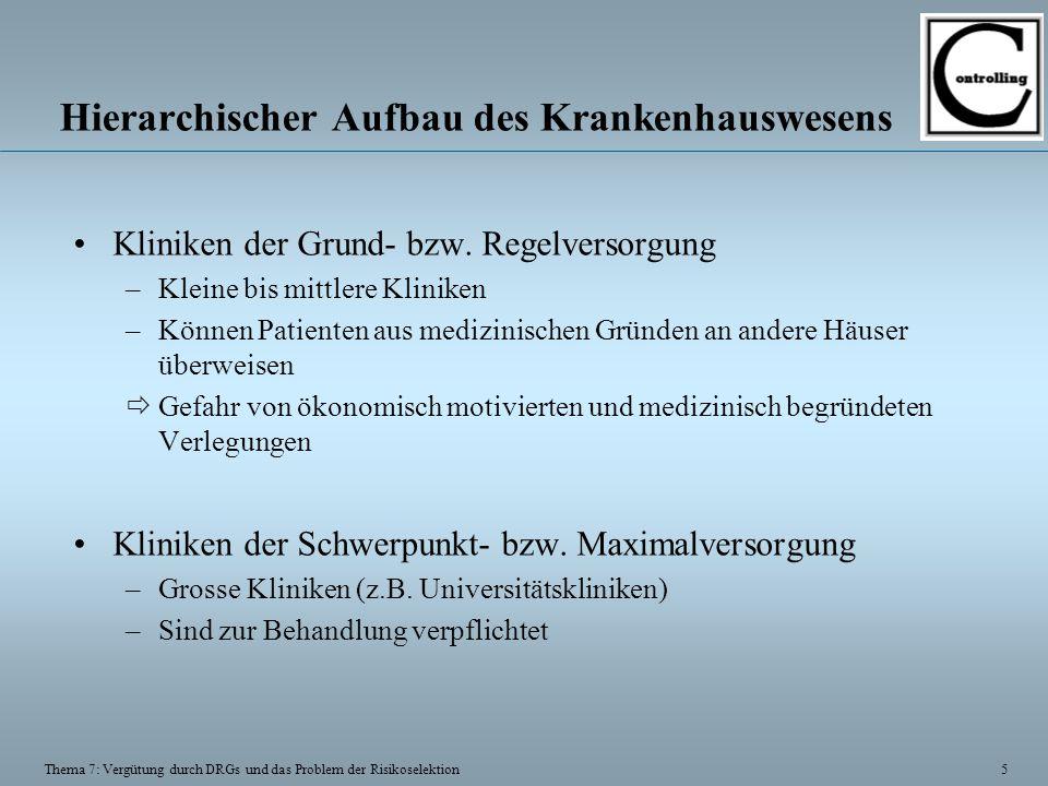 16 Thema 7: Vergütung durch DRGs und das Problem der Risikoselektion Das modifizierte Modell von Dranove (1987) Vergleich mit Kostenerstattung 2 4 6 8 10 12 σ = 1 σ = 2 (C L +C H )/2 Kostenerstattung 0510 E(GK) FP FP=C L Quelle: in Anlehnung an Ernst (2000) S.
