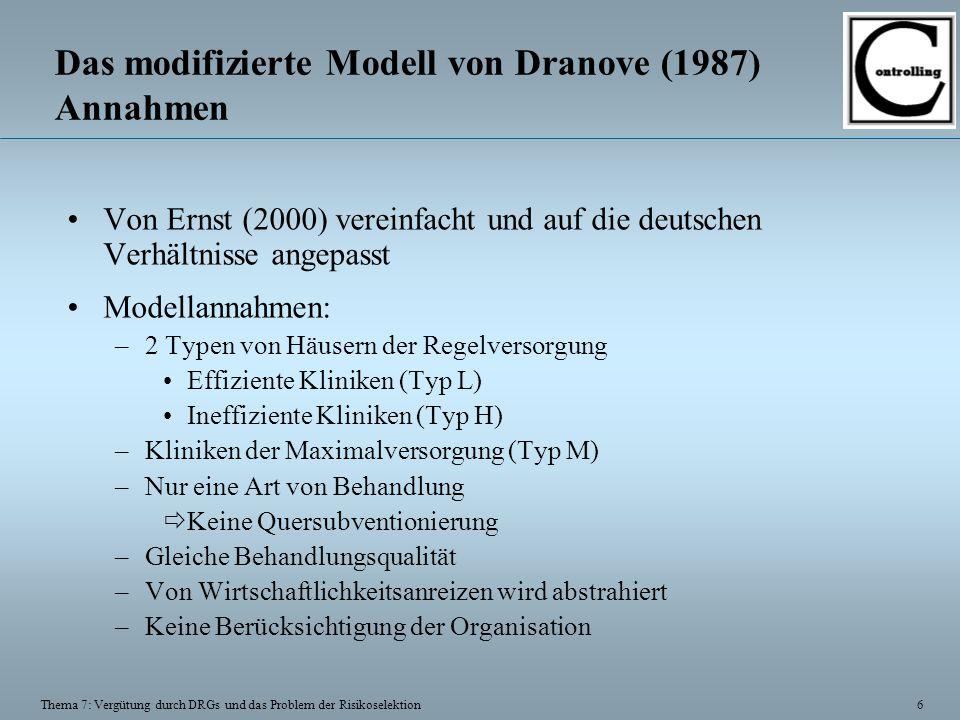 6 Thema 7: Vergütung durch DRGs und das Problem der Risikoselektion Das modifizierte Modell von Dranove (1987) Annahmen Von Ernst (2000) vereinfacht und auf die deutschen Verhältnisse angepasst Modellannahmen: –2 Typen von Häusern der Regelversorgung Effiziente Kliniken (Typ L) Ineffiziente Kliniken (Typ H) –Kliniken der Maximalversorgung (Typ M) –Nur eine Art von Behandlung  Keine Quersubventionierung –Gleiche Behandlungsqualität –Von Wirtschaftlichkeitsanreizen wird abstrahiert –Keine Berücksichtigung der Organisation