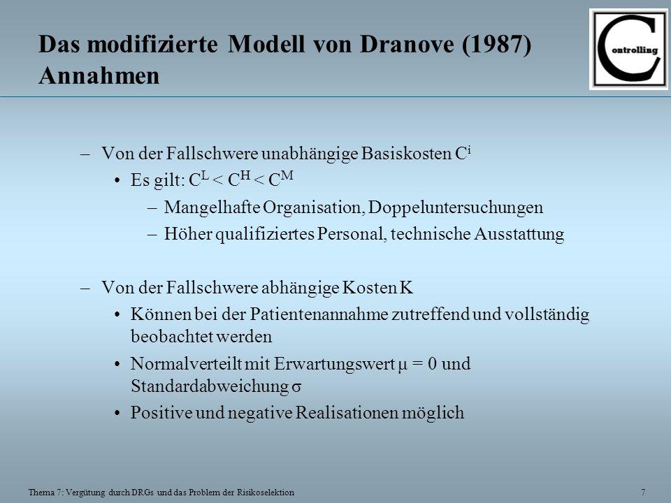 8 Thema 7: Vergütung durch DRGs und das Problem der Risikoselektion Das modifizierte Modell von Dranove (1987) Entscheidung über Patientenaufnahme C i + K < FP für i = L,H  Aufnahme C L + K > FP  Verlegung in Haus der Maximalversorgung  Negativer Effekt (kostenerhöhend) C L + K < FP < C H + K  Verlegung von ineffizienter in effiziente Klinik  Positiver Effekt (kostensenkend)
