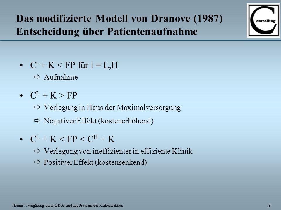 8 Thema 7: Vergütung durch DRGs und das Problem der Risikoselektion Das modifizierte Modell von Dranove (1987) Entscheidung über Patientenaufnahme C i