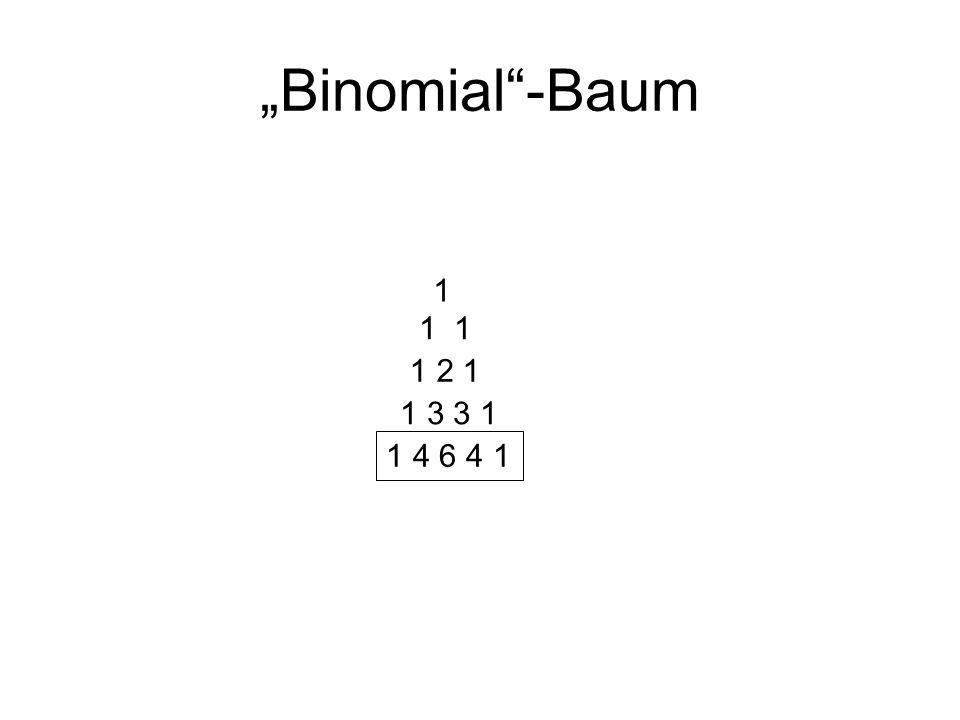 """Binomial""-Baum 1 4 6 4 1 1 3 3 1 1 2 1 1 1"