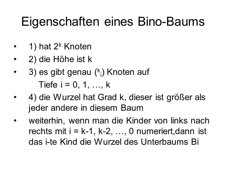 Eigenschaften eines Bino-Baums 1) hat 2 k Knoten 2) die Höhe ist k 3) es gibt genau ( k i ) Knoten auf Tiefe i = 0, 1, …, k 4) die Wurzel hat Grad k,