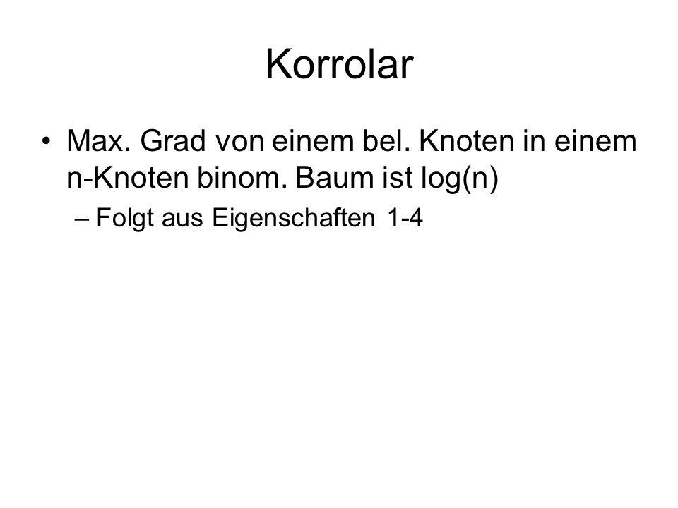 Korrolar Max. Grad von einem bel. Knoten in einem n-Knoten binom. Baum ist log(n) –Folgt aus Eigenschaften 1-4