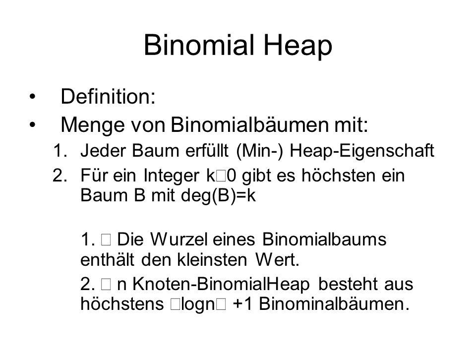 Binomial Heap Definition: Menge von Binomialbäumen mit: 1.Jeder Baum erfüllt (Min-) Heap-Eigenschaft 2.Für ein Integer k  0 gibt es höchsten ein Baum