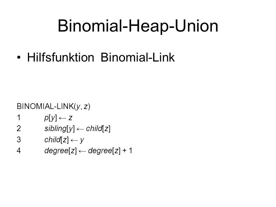 Binomial-Heap-Union Hilfsfunktion Binomial-Link BINOMIAL-LINK(y, z) 1 p[y] ← z 2 sibling[y] ← child[z] 3 child[z] ← y 4 degree[z] ← degree[z] + 1