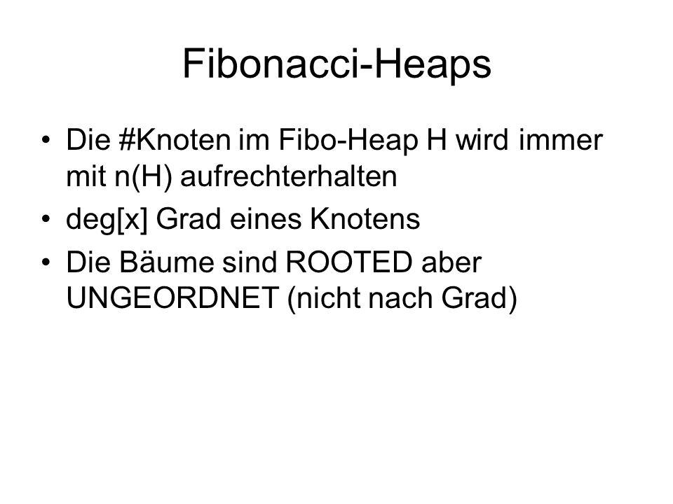 Fibonacci-Heaps Die #Knoten im Fibo-Heap H wird immer mit n(H) aufrechterhalten deg[x] Grad eines Knotens Die Bäume sind ROOTED aber UNGEORDNET (nicht