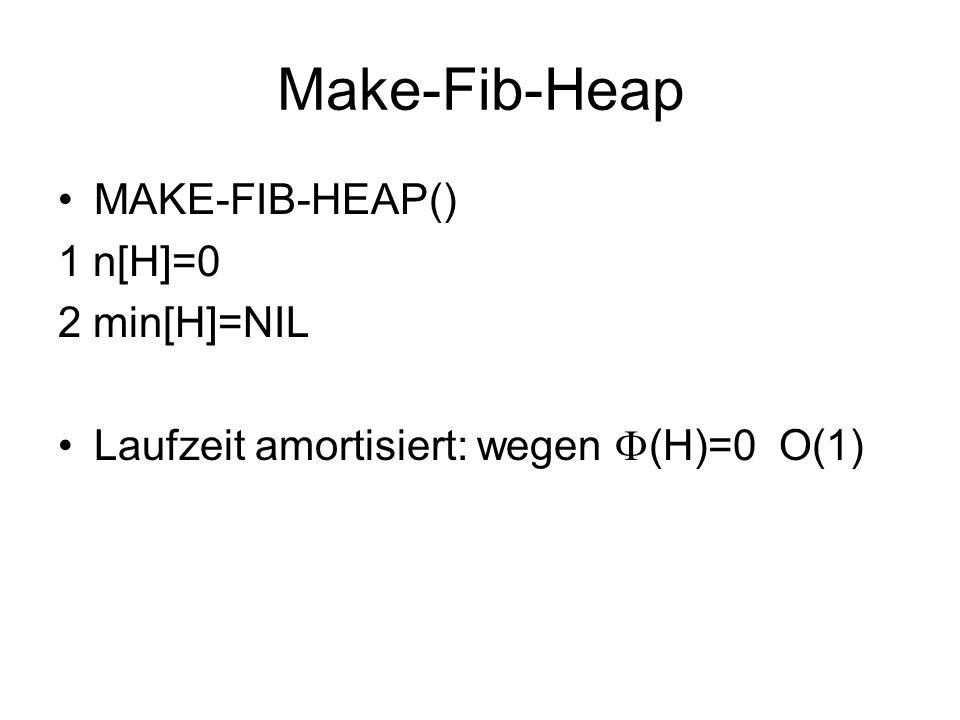Make-Fib-Heap MAKE-FIB-HEAP() 1 n[H]=0 2 min[H]=NIL Laufzeit amortisiert: wegen  (H)=0 O(1)