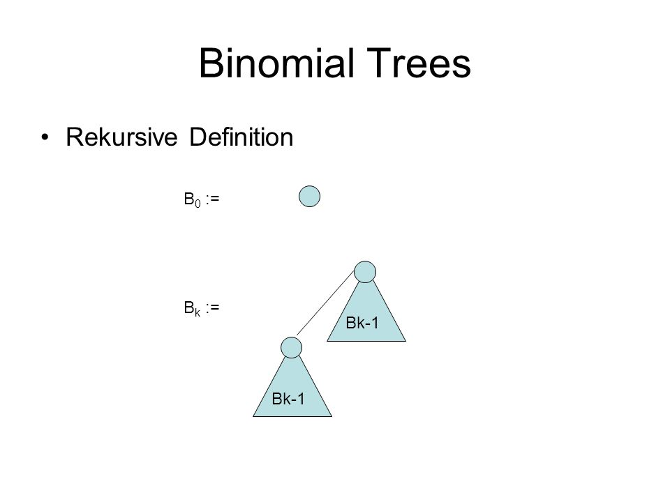 Binomial Trees Rekursive Definition Bk-1 B k := B 0 :=