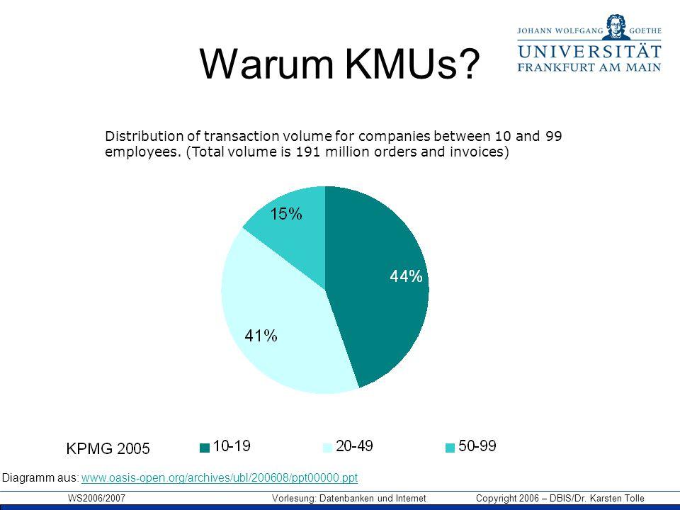 WS2006/2007 Vorlesung: Datenbanken und Internet Copyright 2006 – DBIS/Dr. Karsten Tolle Warum KMUs? Distribution of transaction volume for companies b