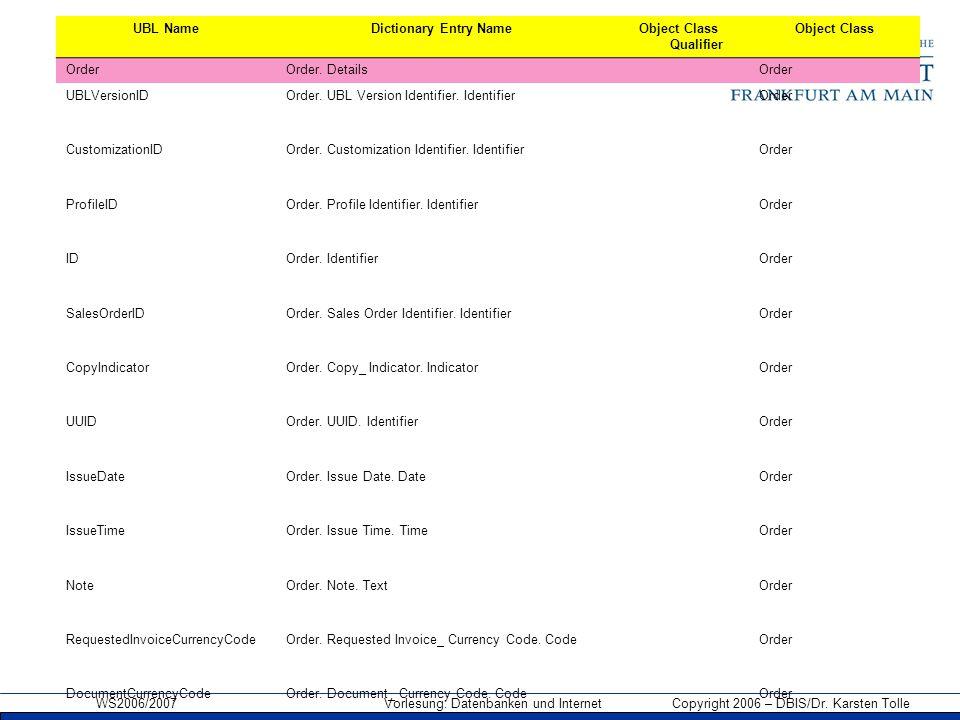 WS2006/2007 Vorlesung: Datenbanken und Internet Copyright 2006 – DBIS/Dr. Karsten Tolle UBL NameDictionary Entry NameObject Class Qualifier Object Cla
