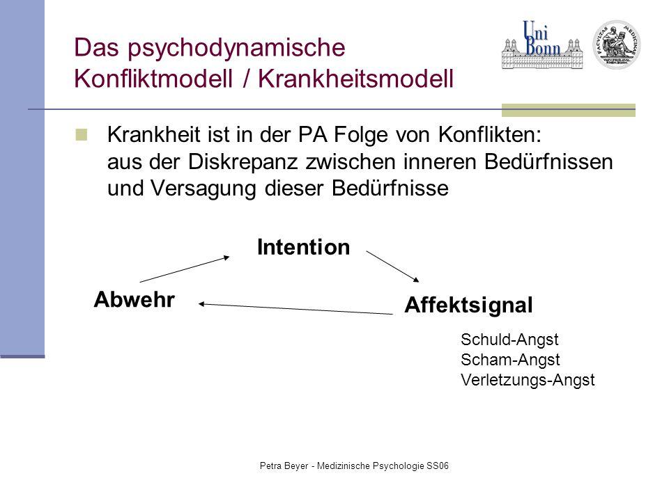 Petra Beyer - Medizinische Psychologie SS06 Das psychodynamische Konfliktmodell / Krankheitsmodell Krankheit ist in der PA Folge von Konflikten: aus d