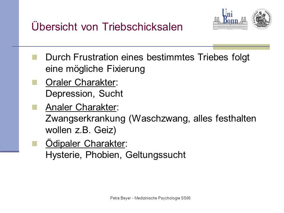 Petra Beyer - Medizinische Psychologie SS06 Übersicht von Triebschicksalen Durch Frustration eines bestimmtes Triebes folgt eine mögliche Fixierung Or