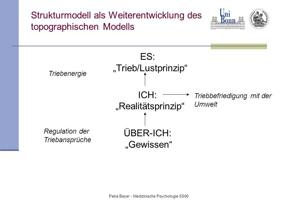 """Petra Beyer - Medizinische Psychologie SS06 Strukturmodell als Weiterentwicklung des topographischen Modells ES: """"Trieb/Lustprinzip"""" ICH: """"Realitätspr"""