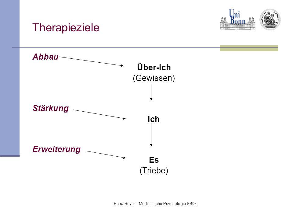 Petra Beyer - Medizinische Psychologie SS06 Therapieziele Abbau Über-Ich (Gewissen) Stärkung Ich Erweiterung Es (Triebe)