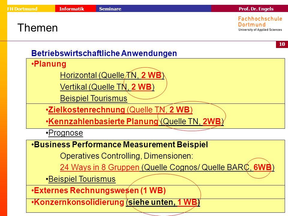 10 Prof. Dr. Engels Informatik Seminare FH Dortmund Themen Betriebswirtschaftliche Anwendungen Planung Horizontal (Quelle TN, 2 WB) Vertikal (Quelle T