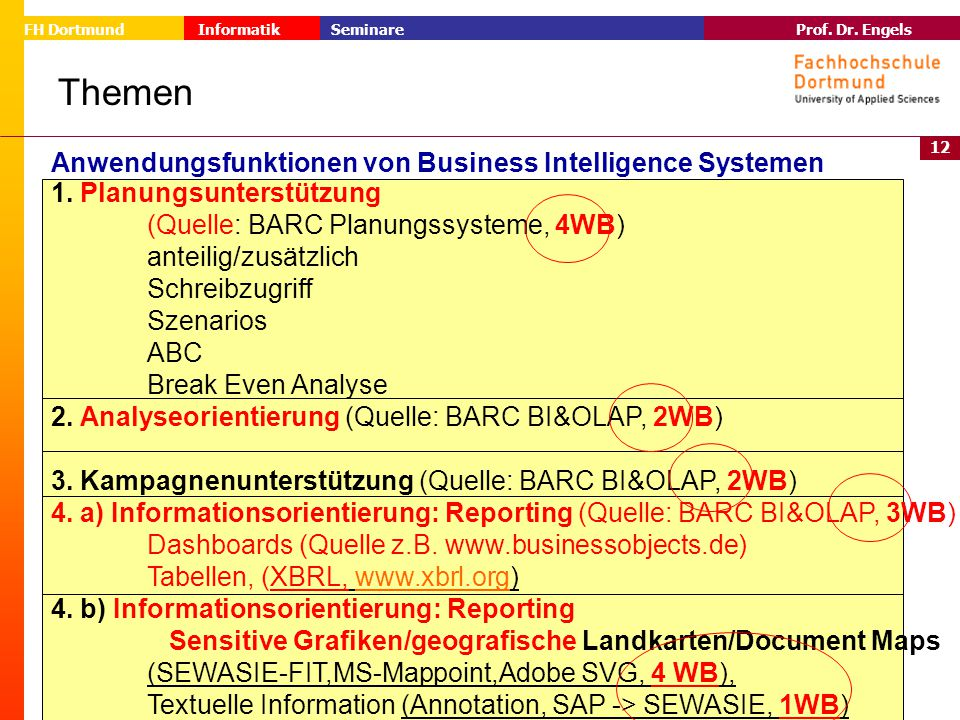 12 Prof. Dr. Engels Informatik Seminare FH Dortmund Themen 1. Planungsunterstützung (Quelle: BARC Planungssysteme, 4WB) anteilig/zusätzlich Schreibzug