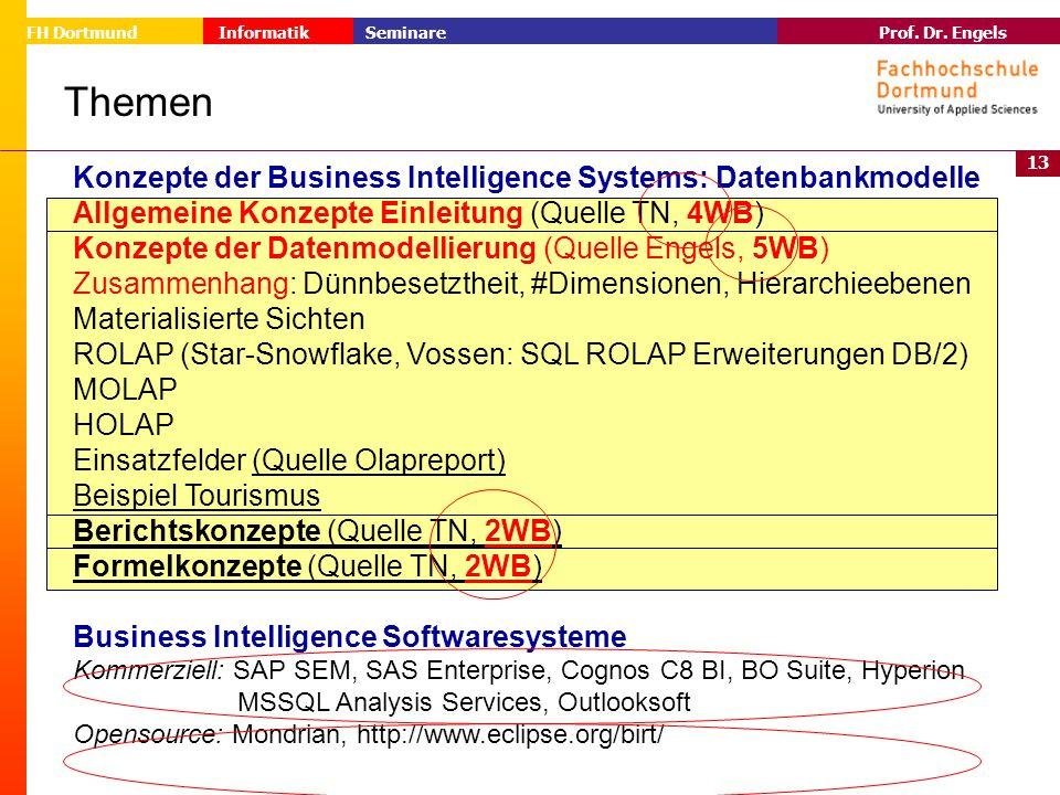 13 Prof. Dr. Engels Informatik Seminare FH Dortmund Themen Konzepte der Business Intelligence Systems: Datenbankmodelle Allgemeine Konzepte Einleitung