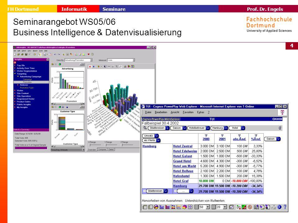 4 Prof. Dr. Engels Informatik Seminare FH Dortmund Seminarangebot WS05/06 Business Intelligence & Datenvisualisierung