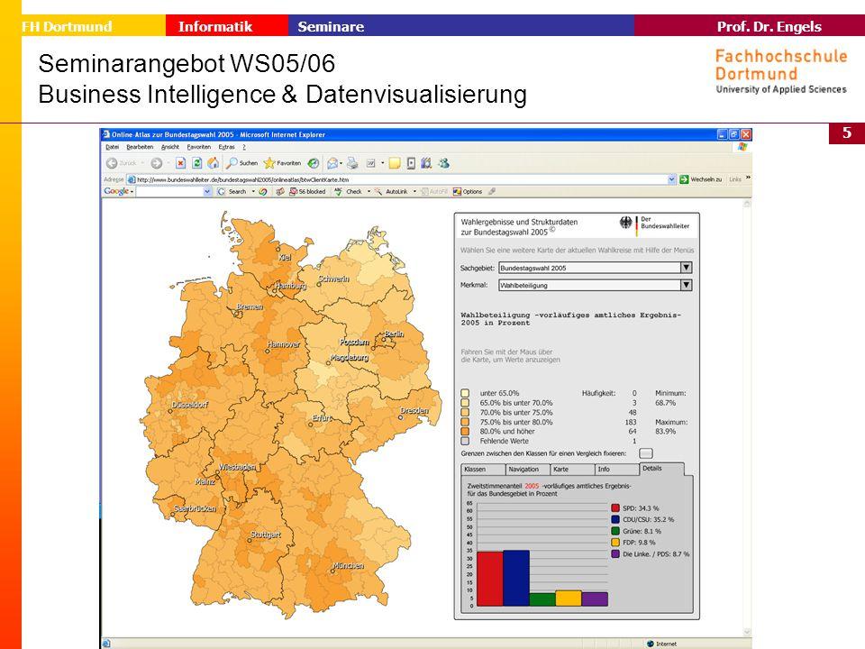 5 Prof. Dr. Engels Informatik Seminare FH Dortmund Seminarangebot WS05/06 Business Intelligence & Datenvisualisierung