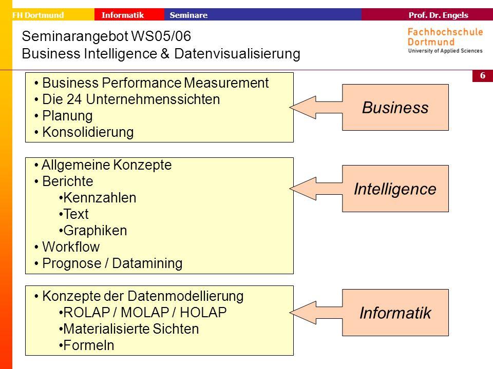 6 Prof. Dr. Engels Informatik Seminare FH Dortmund Seminarangebot WS05/06 Business Intelligence & Datenvisualisierung Business Performance Measurement