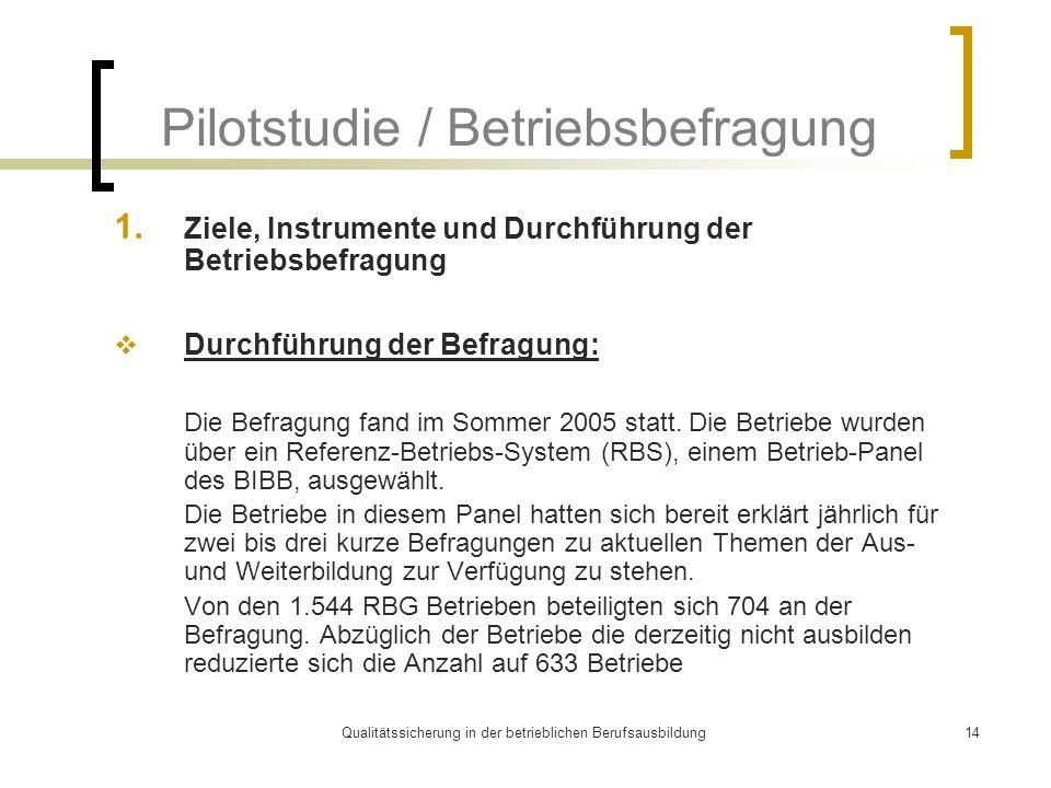 Qualitätssicherung in der betrieblichen Berufsausbildung14 Pilotstudie / Betriebsbefragung 1.